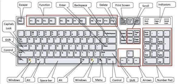 100+ phím tắt trên bàn phím máy tính - laptop phổ biến mang Windows