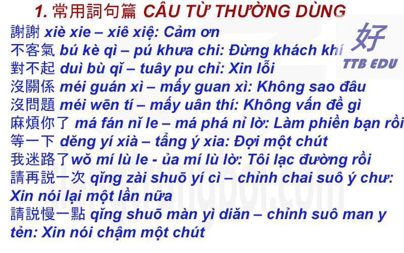 Kết quả hình ảnh cho Học tiếng Trung giao tiếp