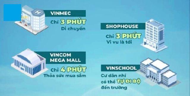 Tu Du An Co The Lien Ket Den Nhieu Tien Ich Va Khu Vuc Lan Can