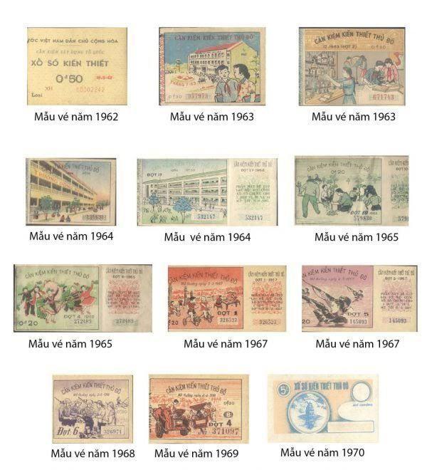 Lịch sử xổ số Việt Nam hiển hiện qua từng mẫu vé số