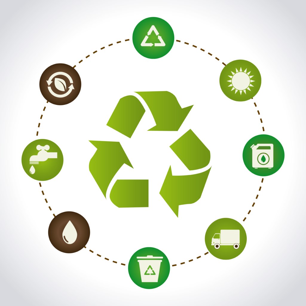 Benefits of Recycling - The Positive Effect on the Environment | Compactor  Management Company