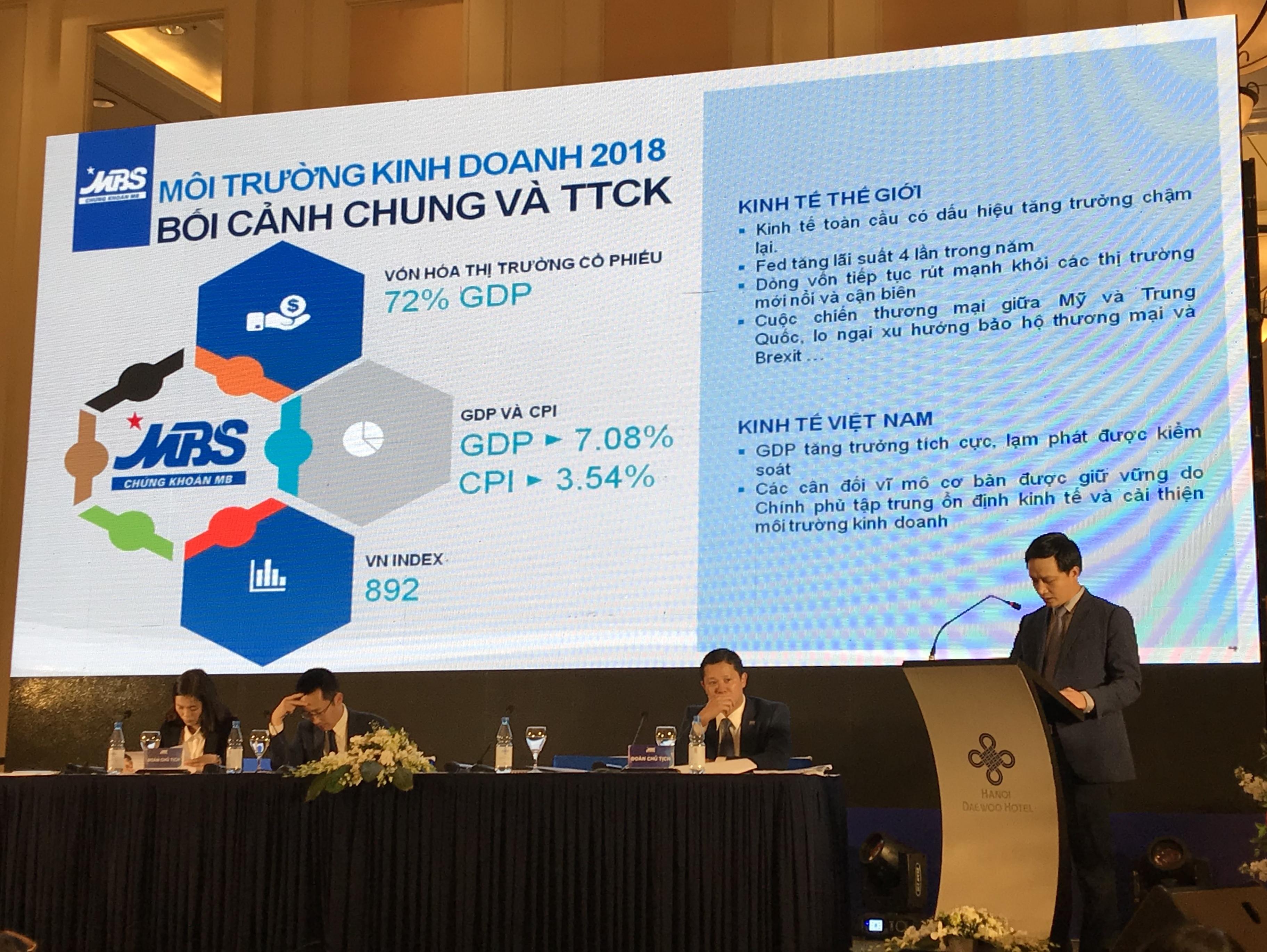 ĐHĐCĐ MBS: Không phá giá phí giao dịch chứng khoán, trả cổ tức bằng cổ phiếu có lợi hơn cho cổ đông